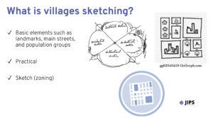 Slide of what is village sketching for the purpose of data collection
